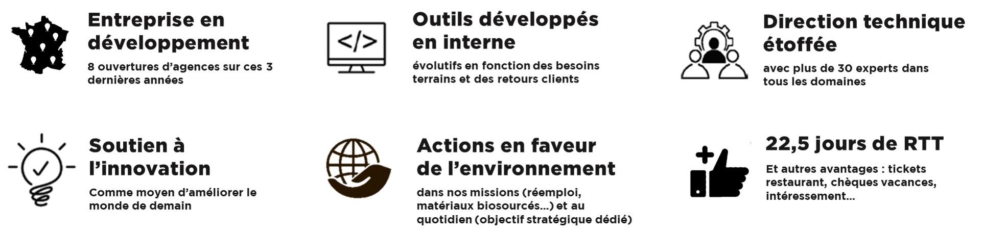 https://www.alpes-controles.fr/wp-content/uploads/2021/06/Pictos-pourquoi-nous-rejoindre.jpg