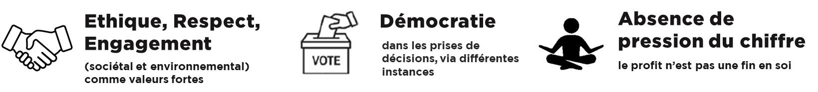 https://www.alpes-controles.fr/wp-content/uploads/2021/06/Pictos-valeurs-democratie-absence-pression-chiffre.jpg
